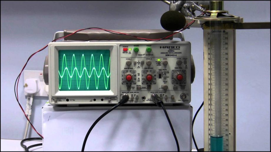 standing waves system